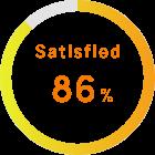 Satisfied 86%