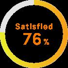 Satisfied 76%