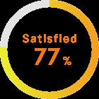 Satisfied 77%
